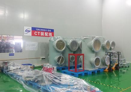 BANNER Meter Factory