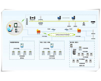 Prepaid Electricity Management System