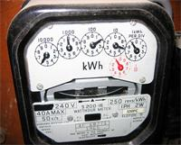 How to classify electric energy meters?(1)